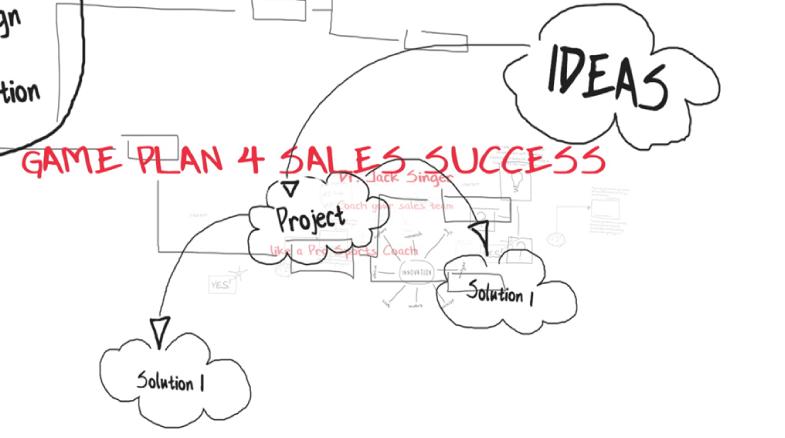 Game plan for sales success by Dr. Jack Singer